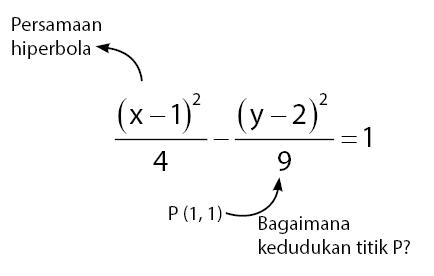menentukan kedudukan titik terhadap hiperbola
