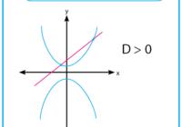 Kriteria Garis Memotong Hiperbola di Dua Titik