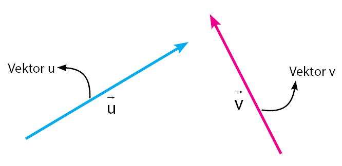 Penyajian Vektor