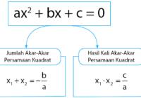 Rumus jumlah dan hasil kali akar-akar persamaan kuadrat