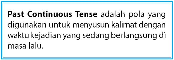 Pengertian Past Continuous Tense