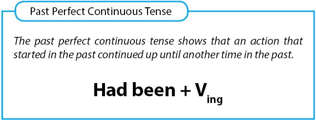 Pengertian Past Perfect Continuous Tense