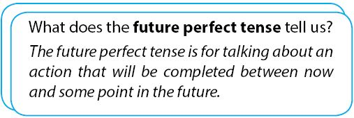 Pengertian future perfect tense