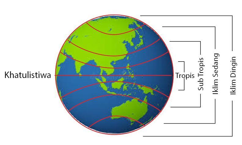 Letak Astronomi Indonesia Garis Lintang
