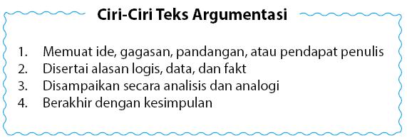 Ciri-Ciri Teks Argumentasi