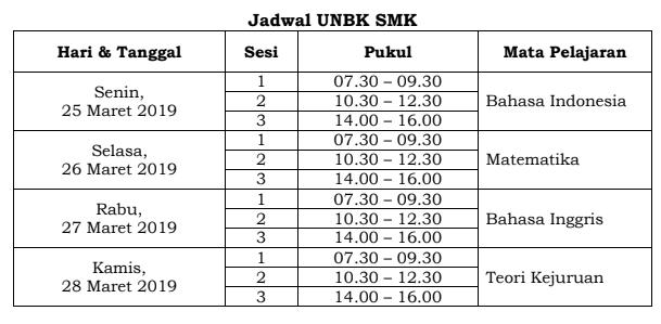 Jadwal UNBK SMK 2019