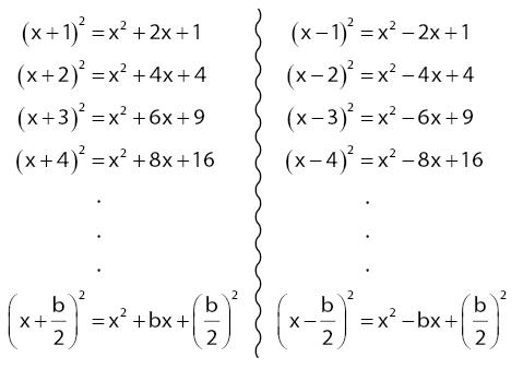 menyelesaikan persamaan kuadrat dengan melengkapkan kuadrat sempurna