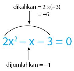menyelesaikan persamaan kuadrat dengan pemfaktoran 3