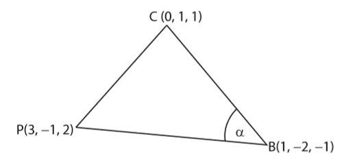 Contoh Soal UN Trigonometri