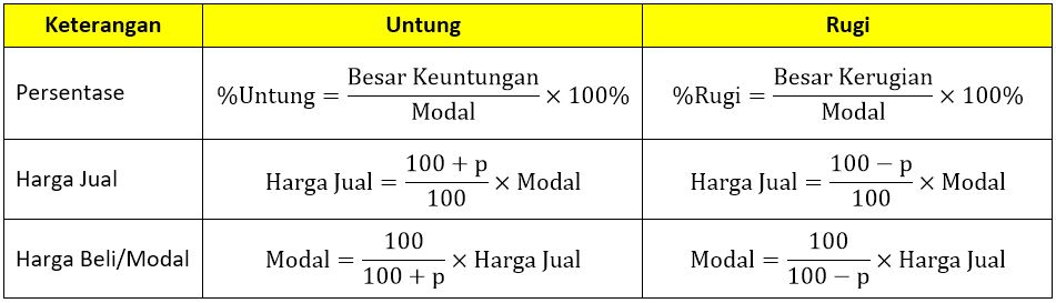 Strategi Menentukan/Menetapkan Harga Jual Produk Jasa yang Pas - Beecloud