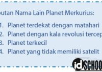 Sebutan Nama Lain Planet Merkurius