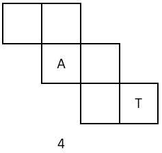 Soal Jaring - Jaring Kubus 4