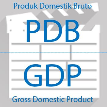 GDP atau PDB