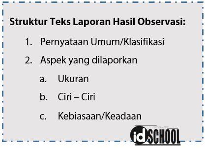 Cara Menyusun Laporan Hasil Observasi Idschool