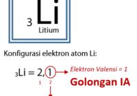 Cara Menentukan Golongan dan Periode Suatu Atom Dari Konfigurasi Elektron