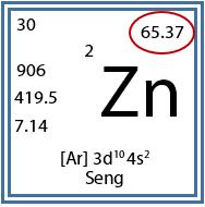 Cara Menghitung Massa Atom Relatif dan Massa Molekul Relatif