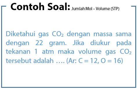 Contoh Soal Hubungan Jumlah Volume Gas pada Keadaan STP