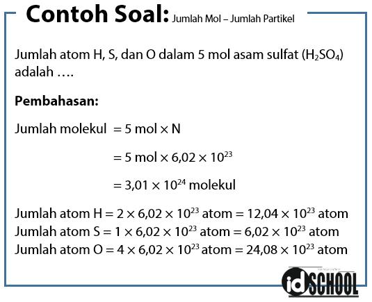 Konsep Mol untuk Jumlah Mol dan Jumlah Partikel