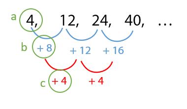 Soal Pola Bilangan Dua Tingkat untuk Pola pola bilangan 4, 12, 24, 40, ...