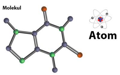 Massa Atom Relatif (Ar) dan Massa Molekul Relatif (Mr)