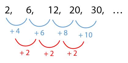 Pola Bilangan Dua Tingkat