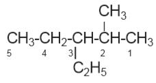 3-etil-2-metil pentana