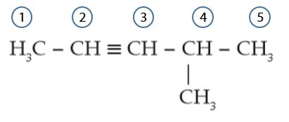 4 - metil - 2 - pentuna