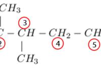 Aturan Penamaan Senyawa Alkena