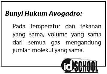 Bunyi Hukum Avogadro