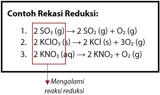 Contoh Reaksi Reduksi Berdasarkan Pelepasan Oksigen