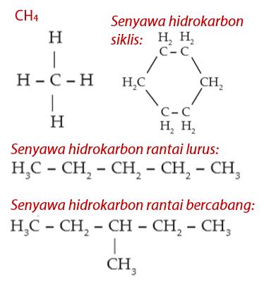 Gambar Senyawa Hidrokarbon