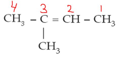 Pembahasan Soal Cara Memberi Nama Senyawa Alkena