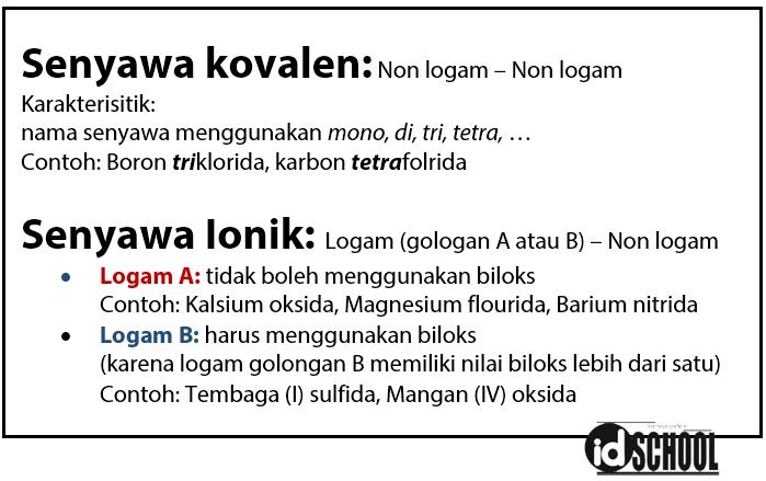 Tips Cara Menentukan Rumus Kimia dari Nama Senyawa