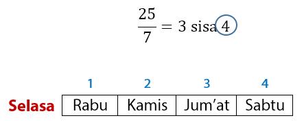 Pembahasan-Soal-Cara-Menentukan-Satuan-Bilangan-Berpangkat