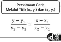 Persamaan Garis Lurus Melalui 2 titik