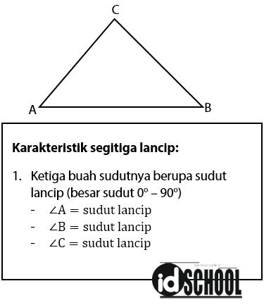 Sifat - Sifat Segitiga Lancip