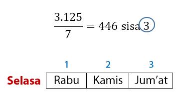 Soal-Penerapan-Satuan-Bilangan-Berpangkat