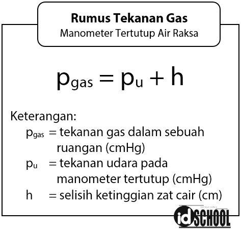 Rumus Tekanan Gas pada Manometer Tertutup