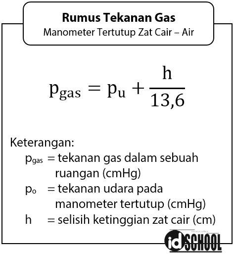 Rumus Tekanan Gas pada Manometer Tertutup - Air
