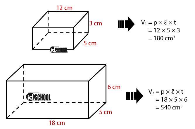 Cara Menghitung Volume Gabungan Balok