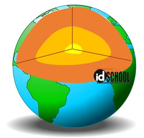Gerakan Mantel Bumi Terjadi Secara Konveksi