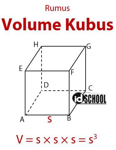 Volume Kubus Yang Panjang Rusuknya 8 Cm Adalah - Bagis