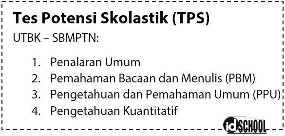 Tes Potensi Skolastik (TPS) UTBK SBMPTN