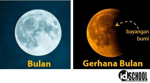 Bukti bahwa Bumi Bulat Melalui Bayangan Bumi saat Terjadi Gerhana Bulan