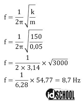 Cara Menghitung Frekuensi pada Pegas Sederhana