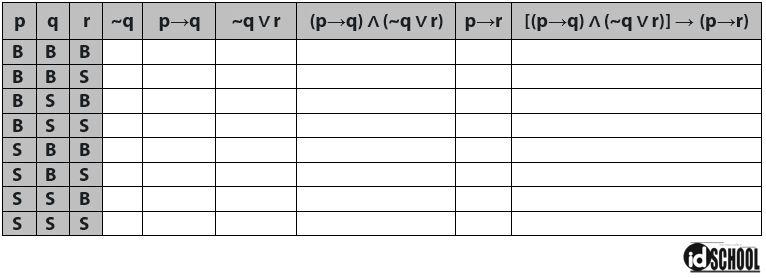 Contoh Soal Melengkapi Tabel Kebenaran Logika Matematika untuk 3 Proposisi