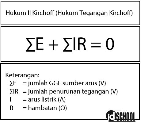Hukum II Kirchoff