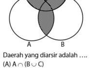 Bentuk Soal Diagram Venn pada TPA TPS UTBK