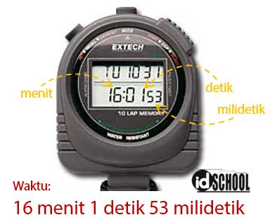 Cara Membaca Stopwatch Digital