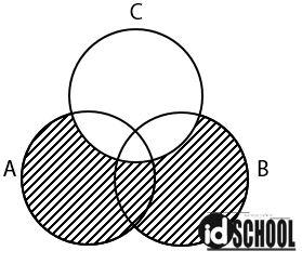 Soal Diagram Venn TPA UTBK